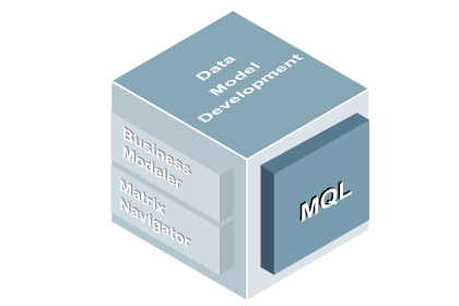 Data Model Development: Studio MQL