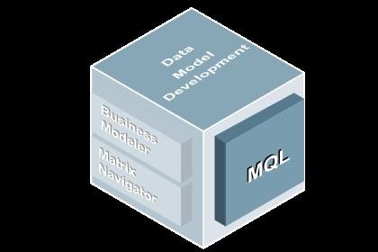 Data Model Development: Studio MQL